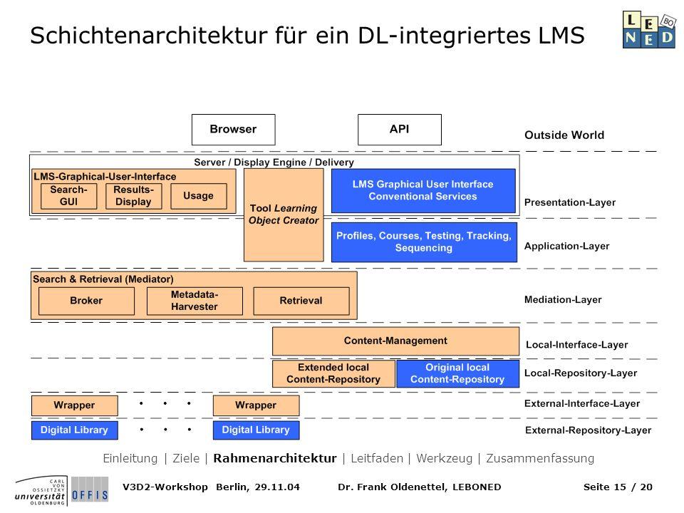 Schichtenarchitektur für ein DL-integriertes LMS
