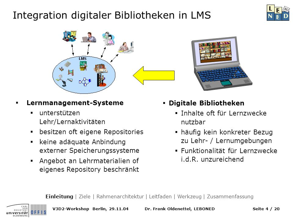 Integration digitaler Bibliotheken in LMS