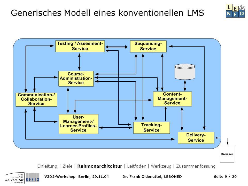 Generisches Modell eines konventionellen LMS