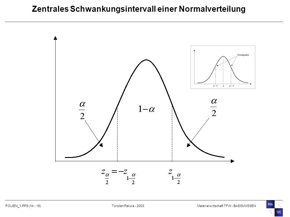 Zentrales Schwankungsintervall einer Normalverteilung