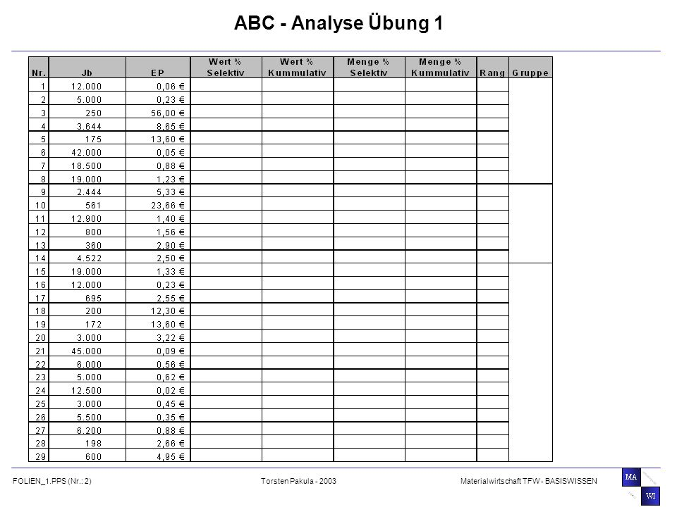 ABC - Analyse Übung 1