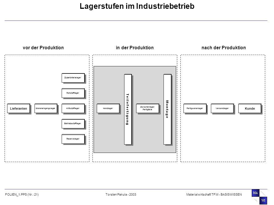 Lagerstufen im Industriebetrieb