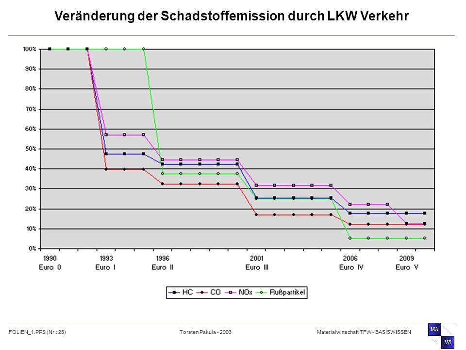 Veränderung der Schadstoffemission durch LKW Verkehr