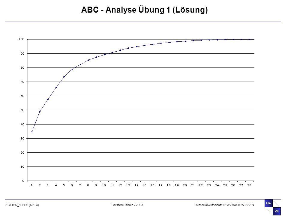 ABC - Analyse Übung 1 (Lösung)