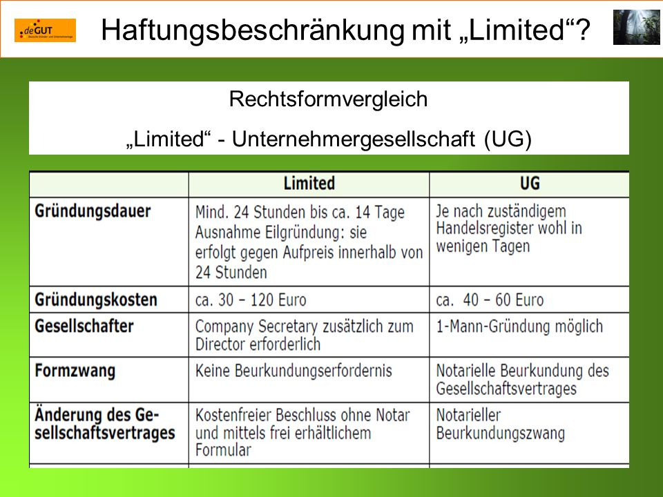 """Haftungsbeschränkung mit """"Limited"""