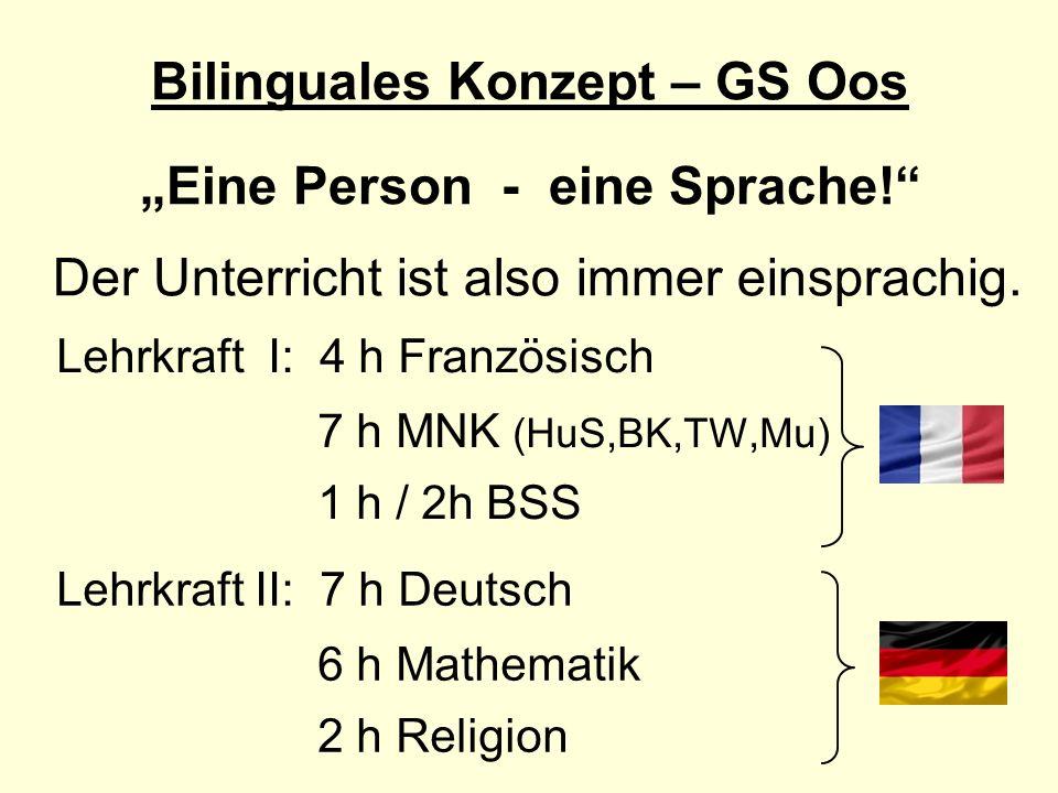 Bilinguales Konzept – GS Oos