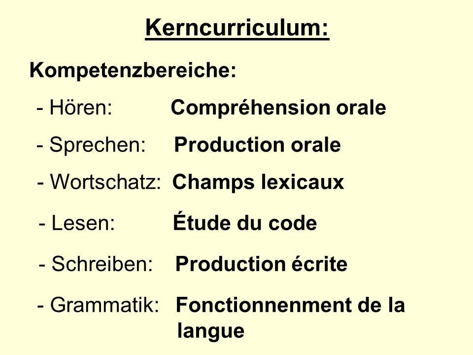 Kerncurriculum: Kompetenzbereiche: - Hören: Compréhension orale