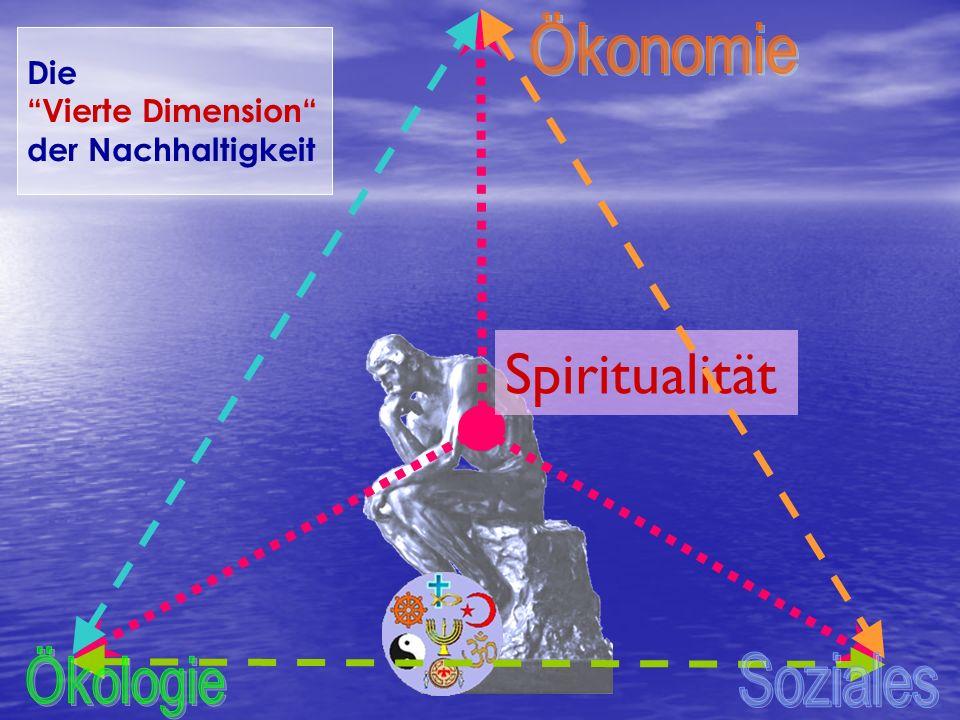 Spiritualität Die Vierte Dimension der Nachhaltigkeit Ökonomie