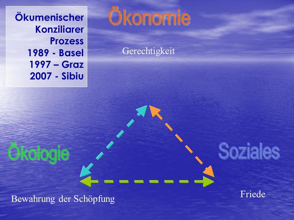 Ökumenischer Konziliarer Prozess