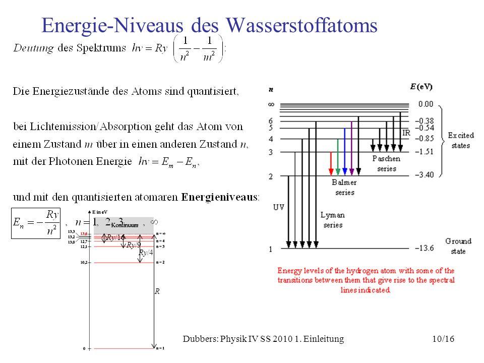 Energie-Niveaus des Wasserstoffatoms