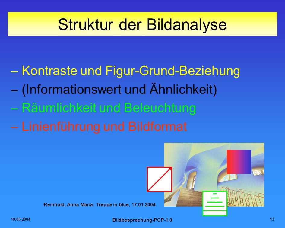 Struktur der Bildanalyse