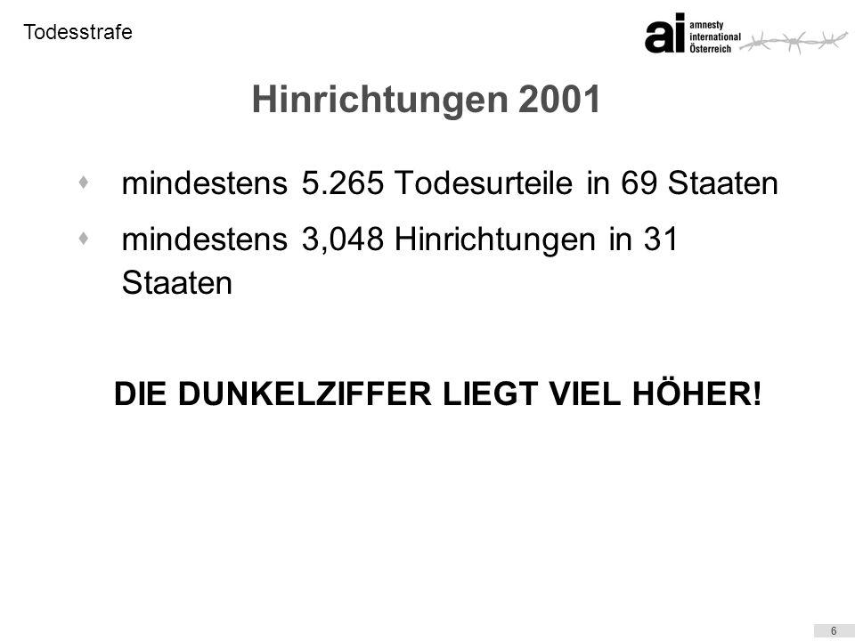DIE DUNKELZIFFER LIEGT VIEL HÖHER!