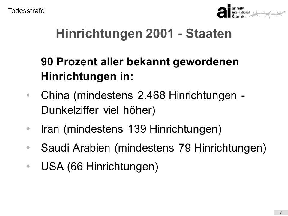 Hinrichtungen 2001 - Staaten