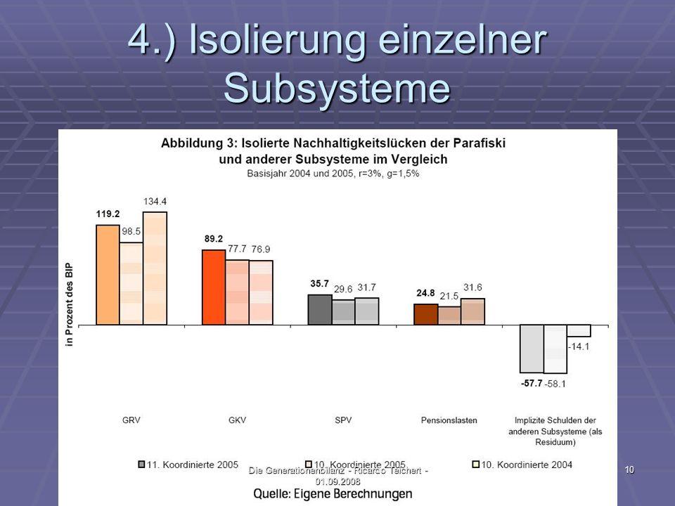 4.) Isolierung einzelner Subsysteme