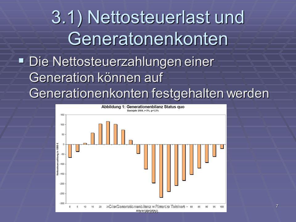 3.1) Nettosteuerlast und Generatonenkonten