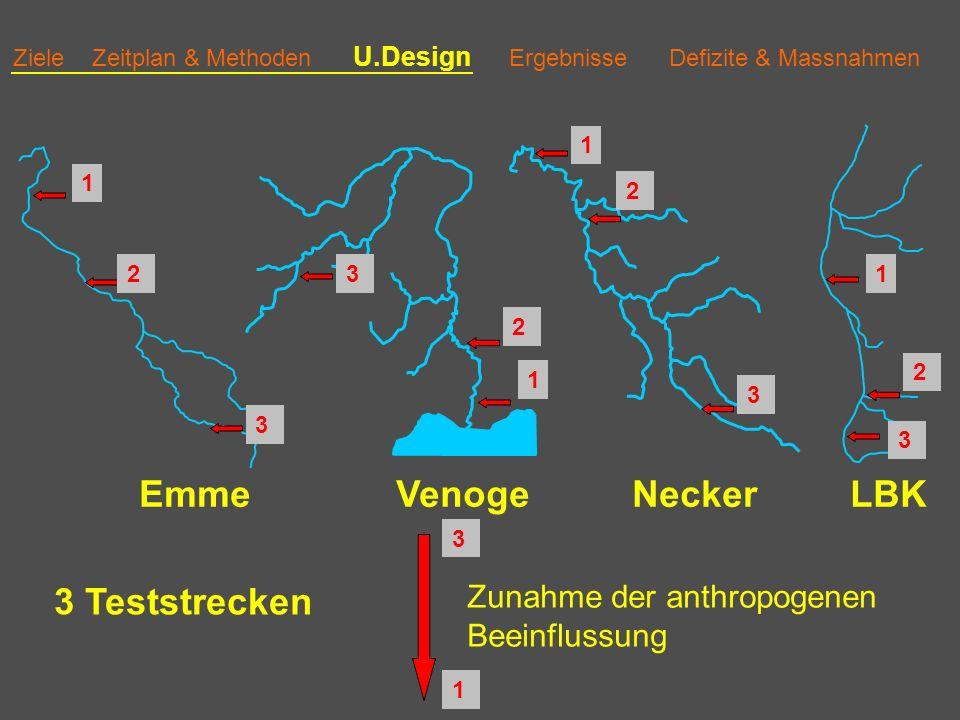 Emme Venoge Necker LBK 3 Teststrecken