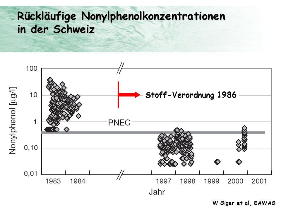 Rückläufige Nonylphenolkonzentrationen in der Schweiz