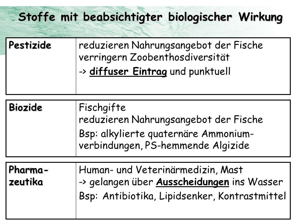 Stoffe mit beabsichtigter biologischer Wirkung