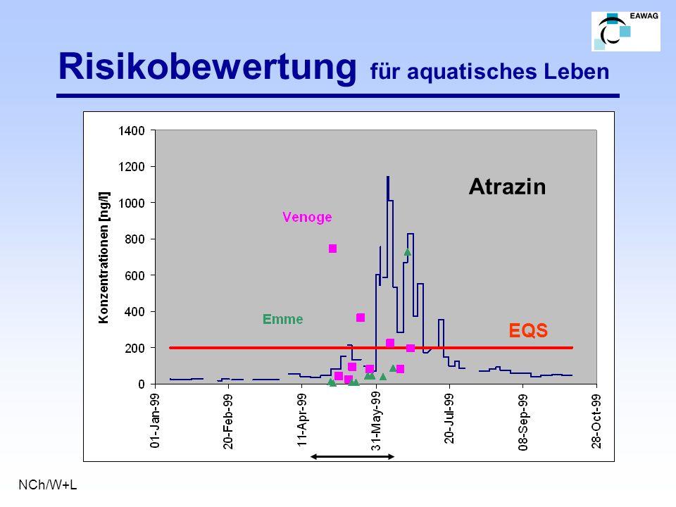 Risikobewertung für aquatisches Leben