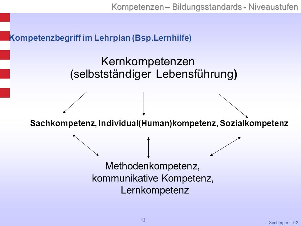 Kompetenzbegriff im Lehrplan (Bsp.Lernhilfe)