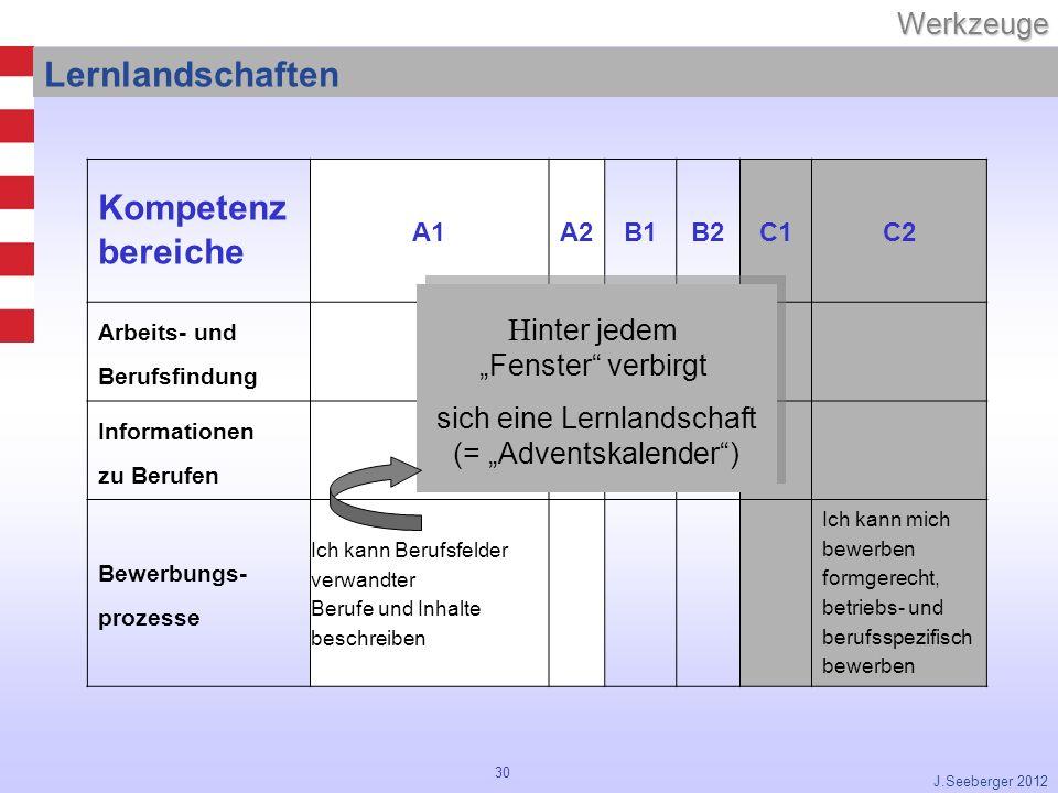"""Lernlandschaften Kompetenz bereiche Hinter jedem """"Fenster verbirgt"""