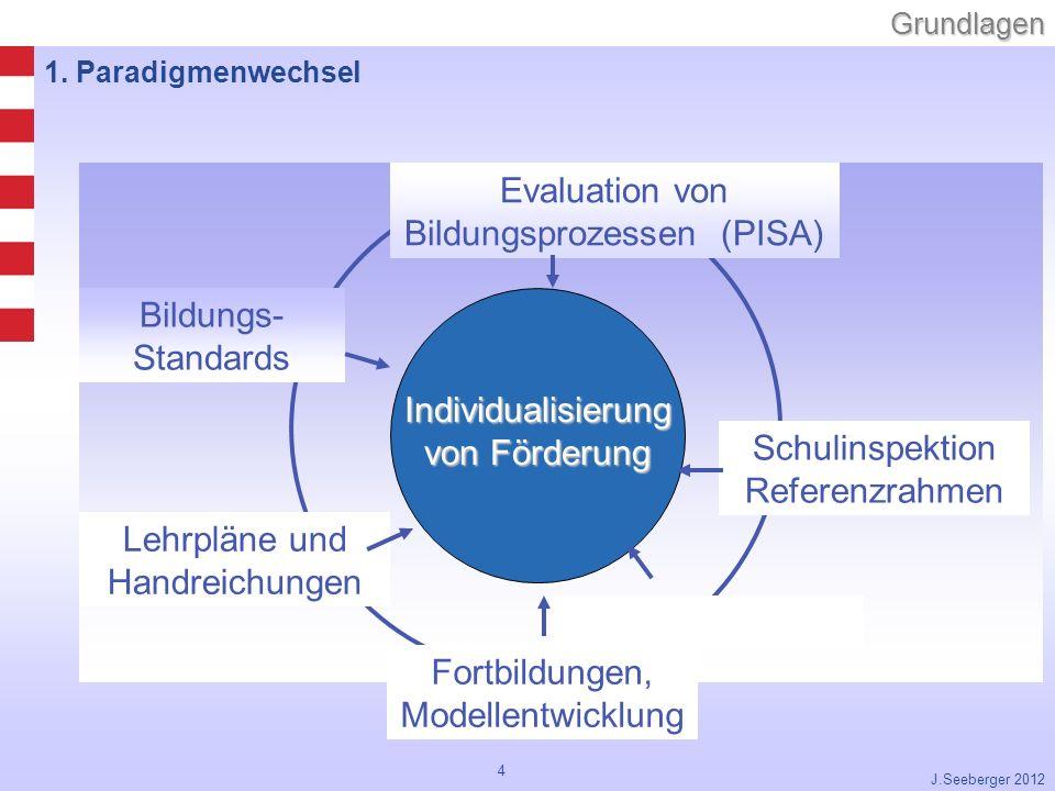 Kompetenzraster Berufsorientierung Kassel, 11.02.2010