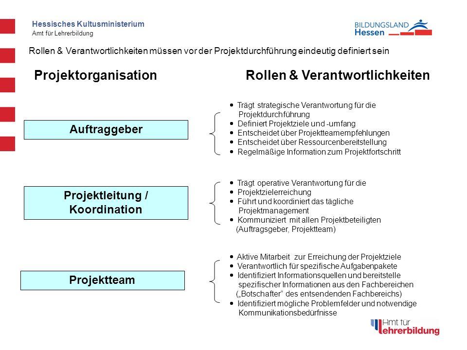 Projektleitung / Koordination