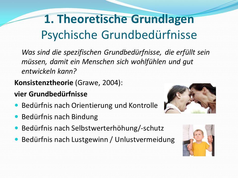1. Theoretische Grundlagen Psychische Grundbedürfnisse