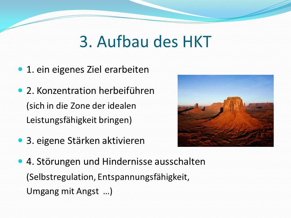 3. Aufbau des HKT 1. ein eigenes Ziel erarbeiten