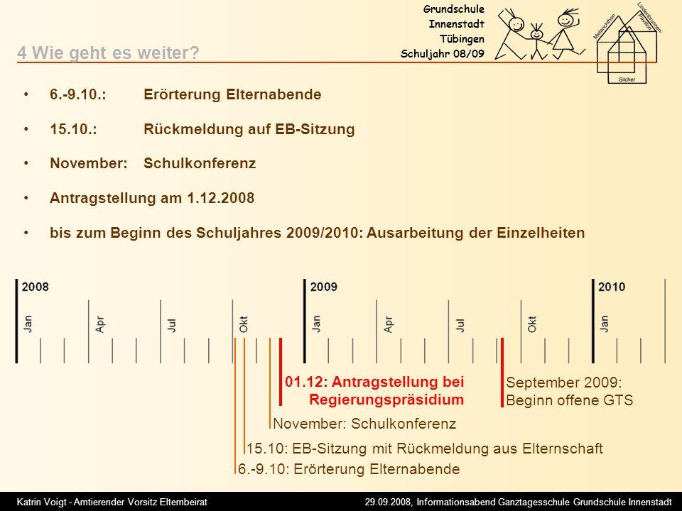 4 Wie geht es weiter 6.-9.10.: Erörterung Elternabende