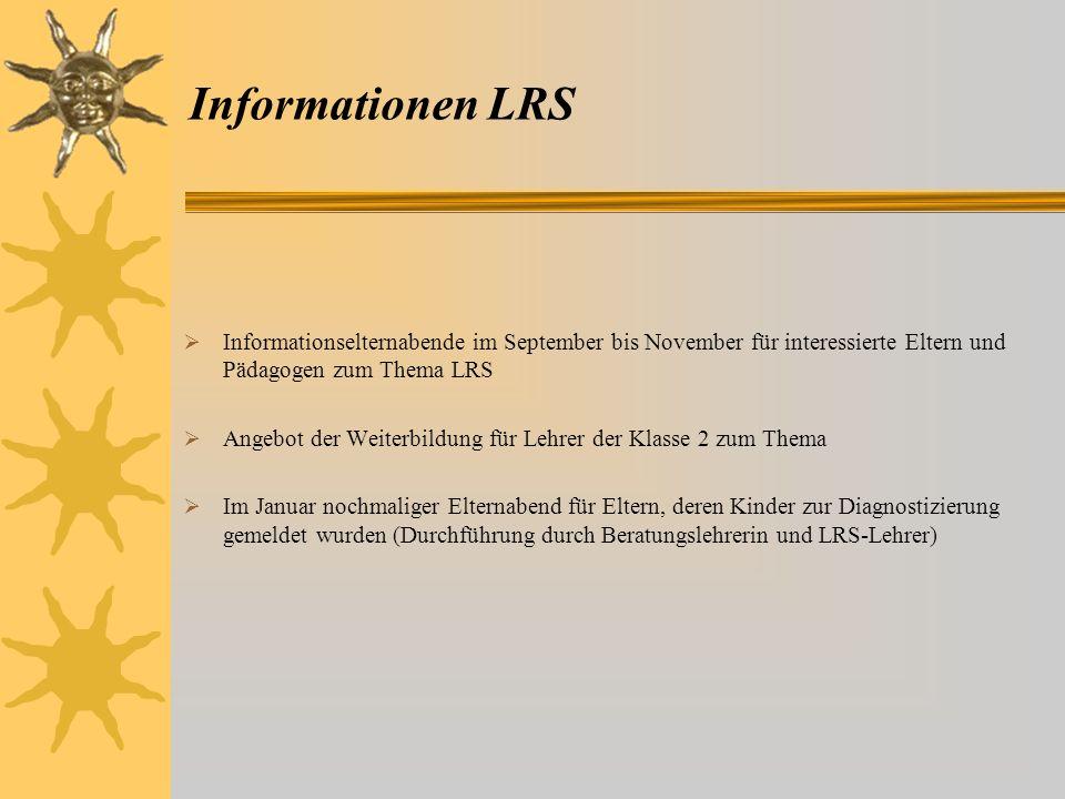 Informationen LRS Informationselternabende im September bis November für interessierte Eltern und Pädagogen zum Thema LRS.