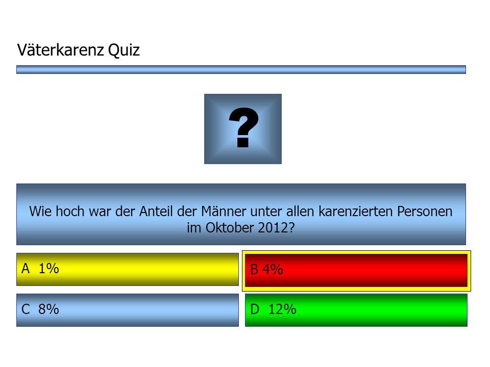 Väterkarenz Quiz Wie hoch war der Anteil der Männer unter allen karenzierten Personen im Oktober 2012