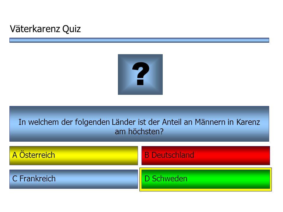 Väterkarenz Quiz In welchem der folgenden Länder ist der Anteil an Männern in Karenz am höchsten