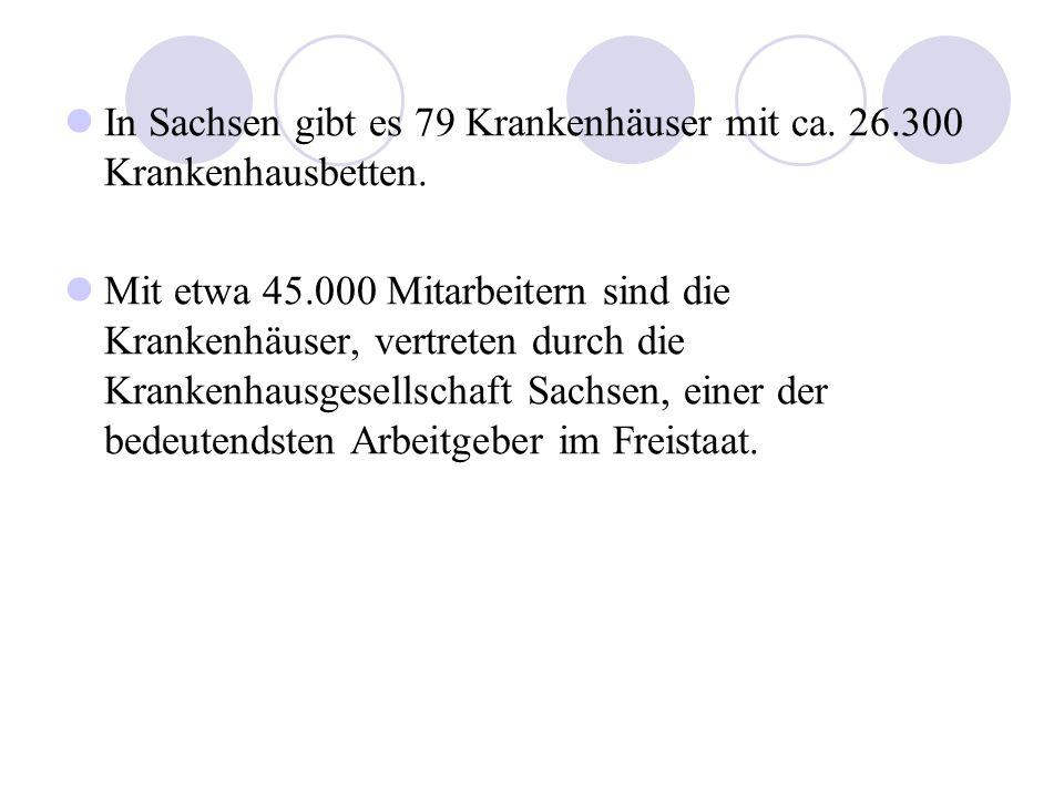 In Sachsen gibt es 79 Krankenhäuser mit ca. 26.300 Krankenhausbetten.