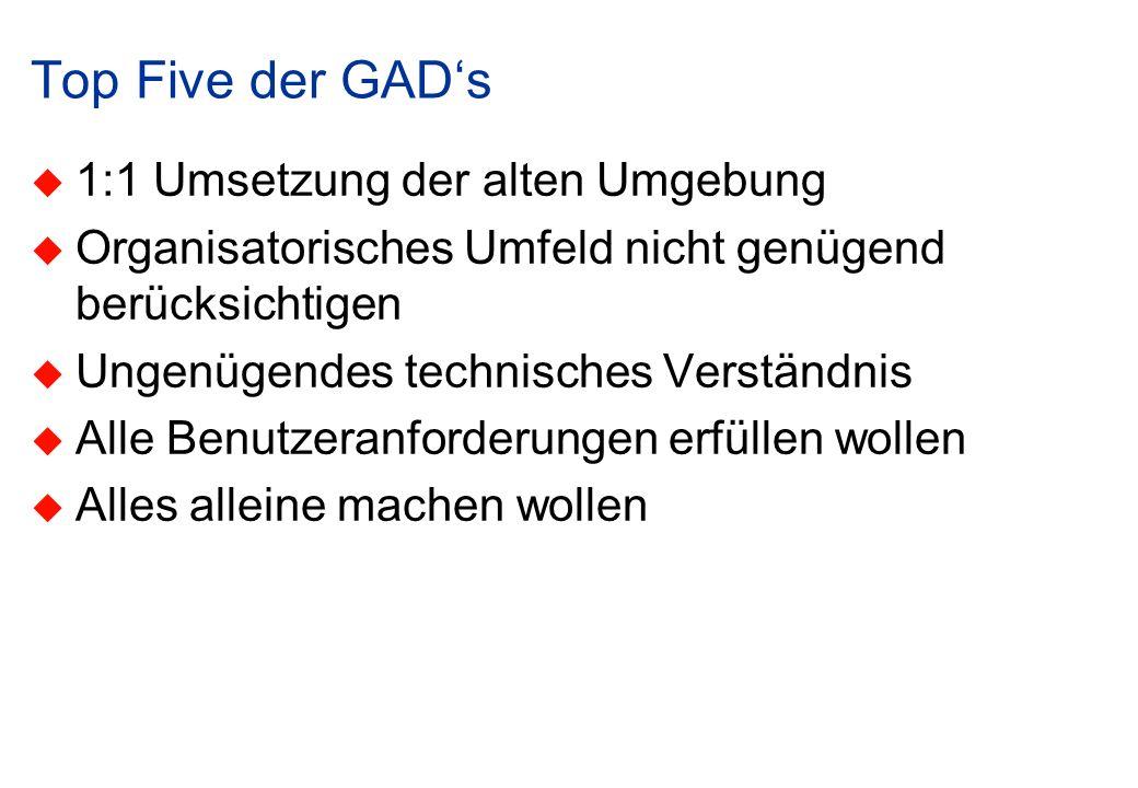 Top Five der GAD's 1:1 Umsetzung der alten Umgebung