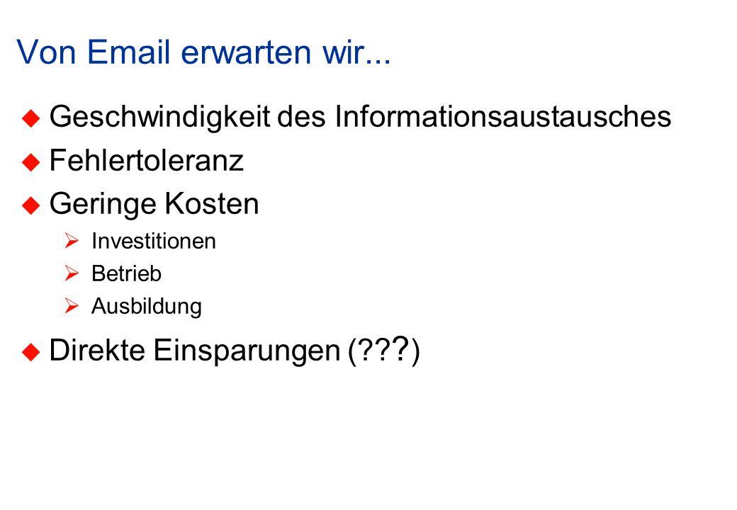 Von Email erwarten wir... Geschwindigkeit des Informationsaustausches