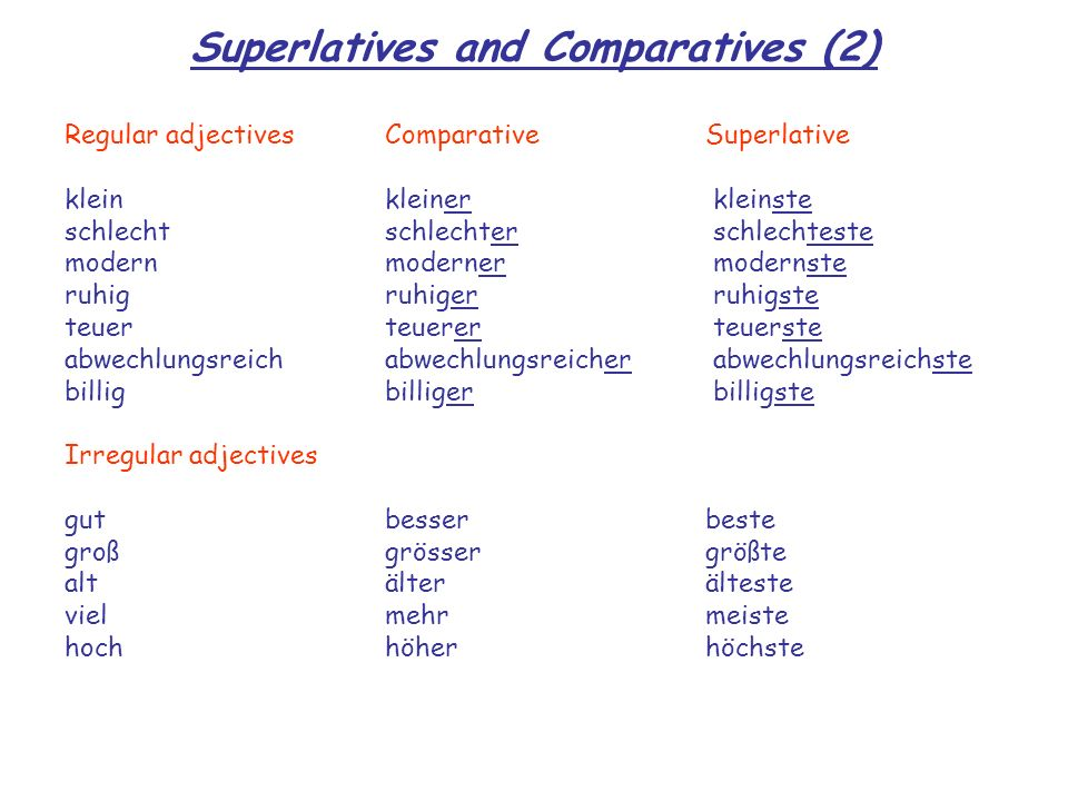 Superlatives and Comparatives (2)