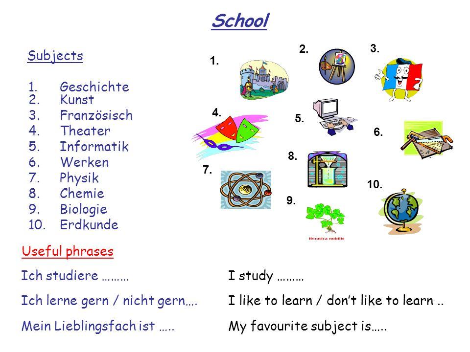 School Subjects 1. Geschichte 2. Kunst 3. Französisch Theater