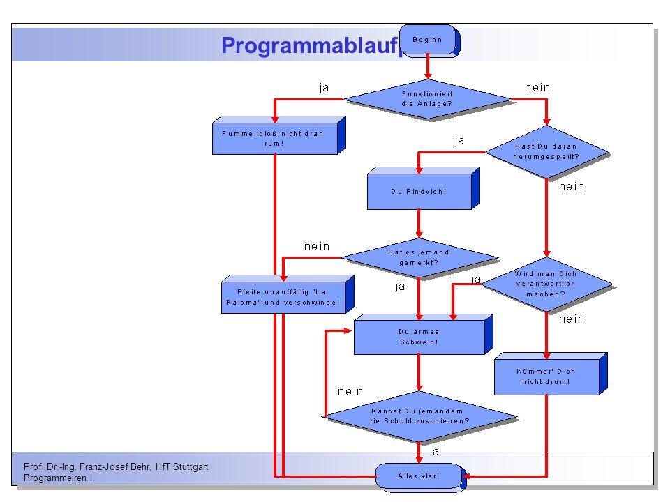 Programmablaufplan Prof. Dr.-Ing. Franz-Josef Behr, HfT Stuttgart Programmeiren I