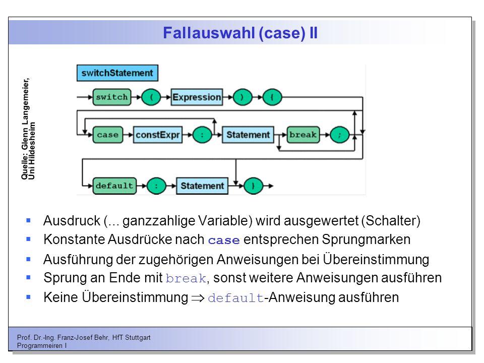 Fallauswahl (case) II Quelle: Glenn Langemeier, Uni Hildesheim. Ausdruck (... ganzzahlige Variable) wird ausgewertet (Schalter)