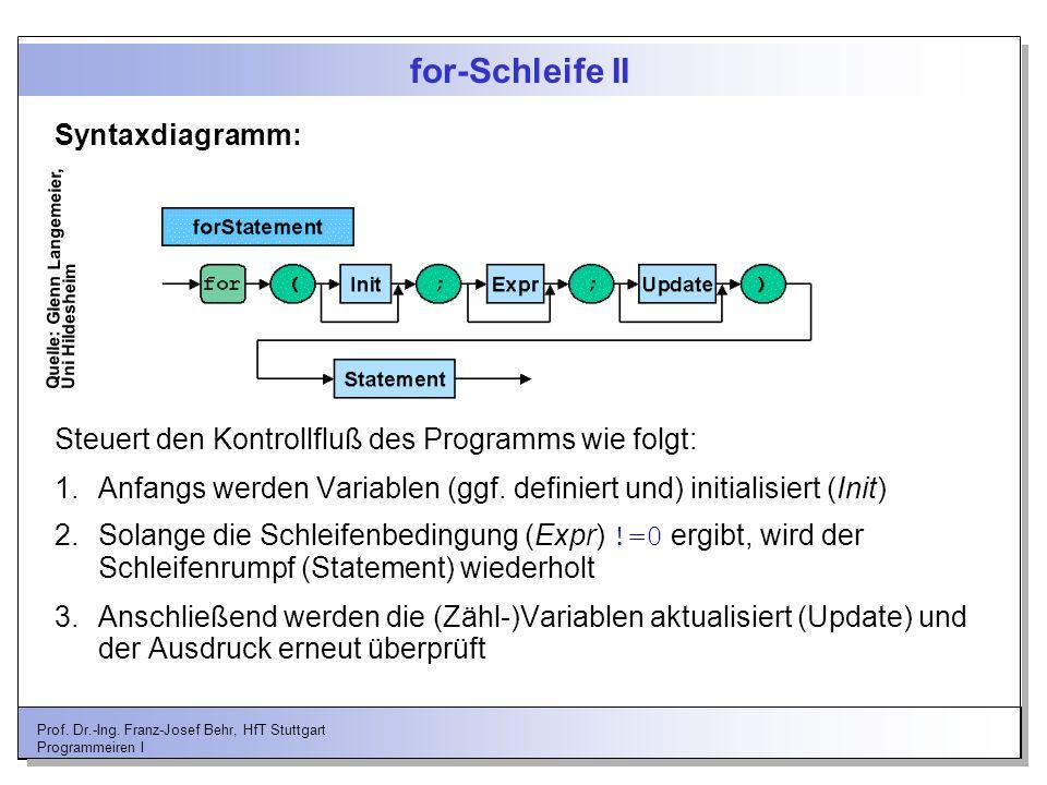 for-Schleife II Syntaxdiagramm:
