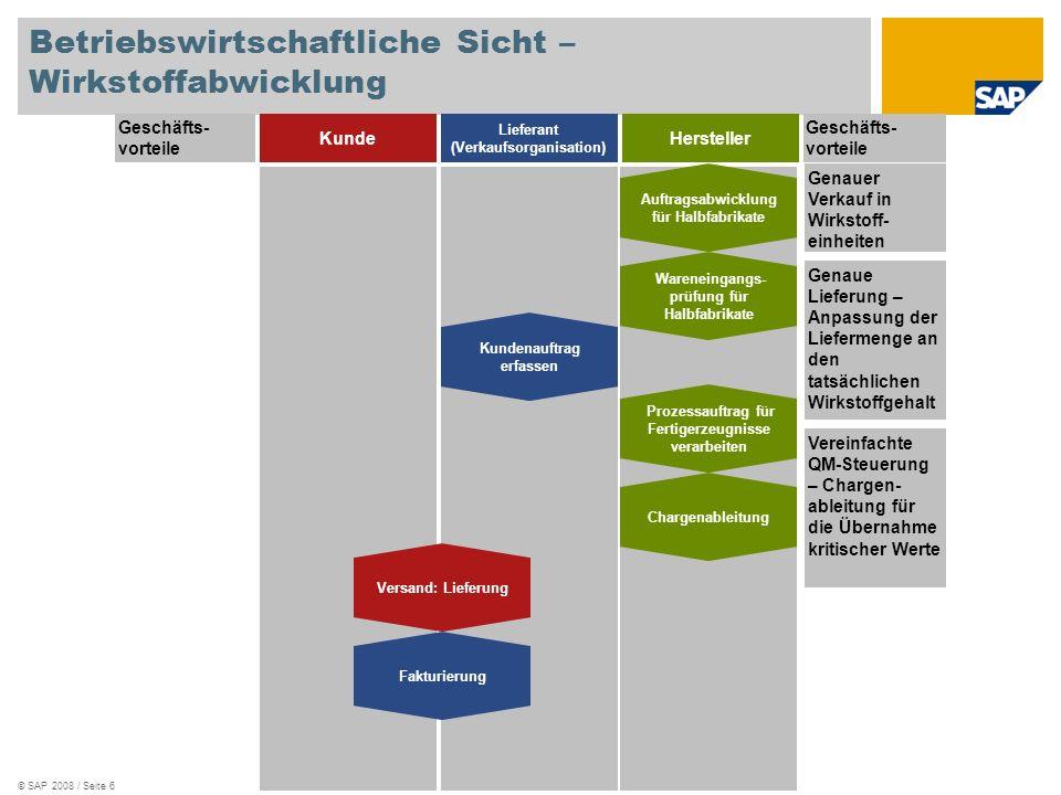 Betriebswirtschaftliche Sicht – Wirkstoffabwicklung