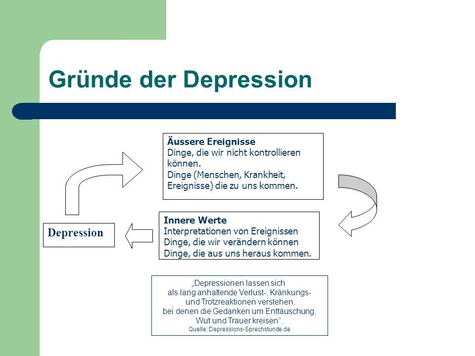 Gründe der Depression Depression Äussere Ereignisse
