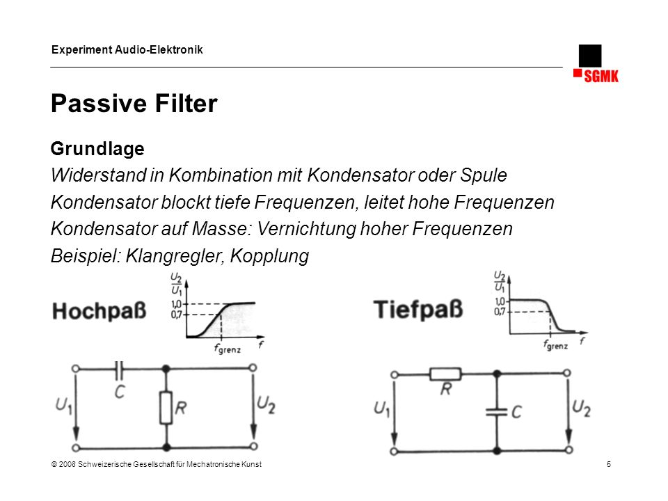 Passive Filter Grundlage