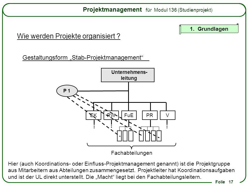 Unternehmens- leitung