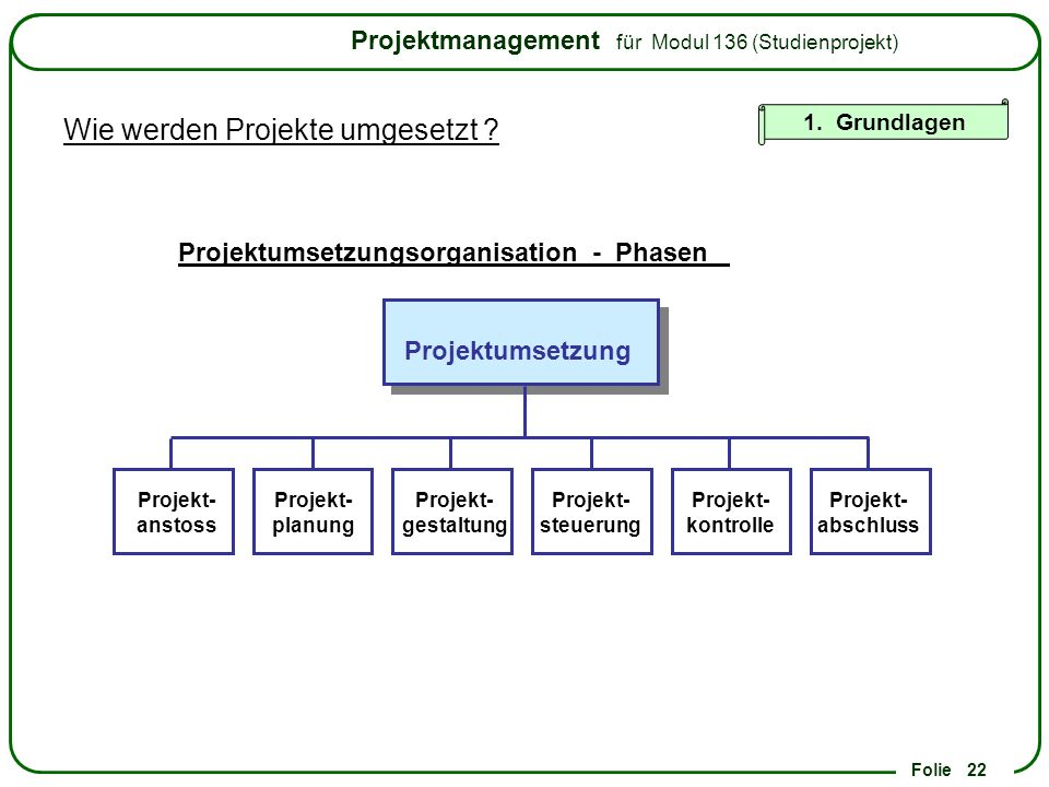 Wie werden Projekte umgesetzt
