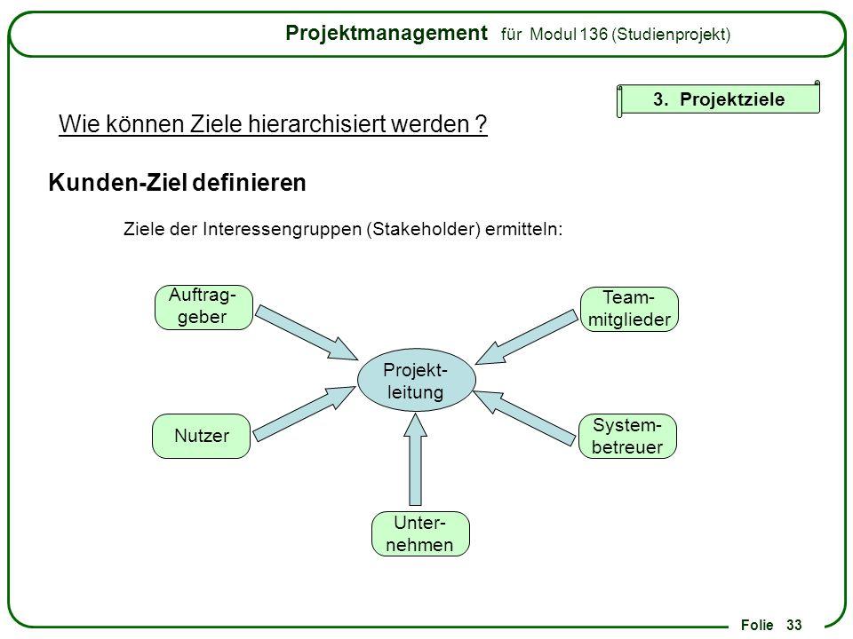 Wie können Ziele hierarchisiert werden