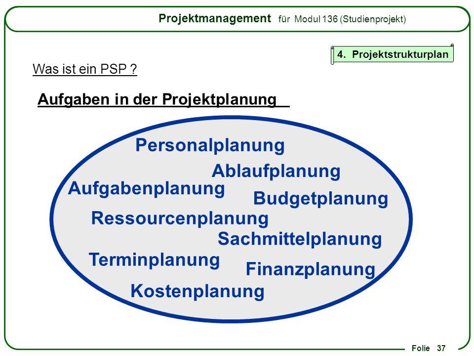 Personalplanung Ablaufplanung Aufgabenplanung Budgetplanung