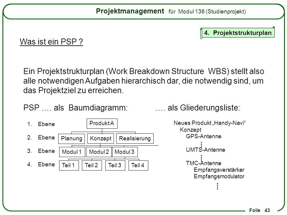 PSP …. als Baumdiagramm: …. als Gliederungsliste: