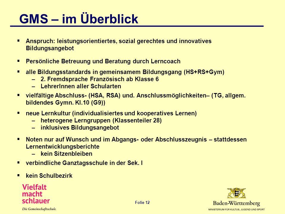 GMS – im Überblick Anspruch: leistungsorientiertes, sozial gerechtes und innovatives Bildungsangebot.